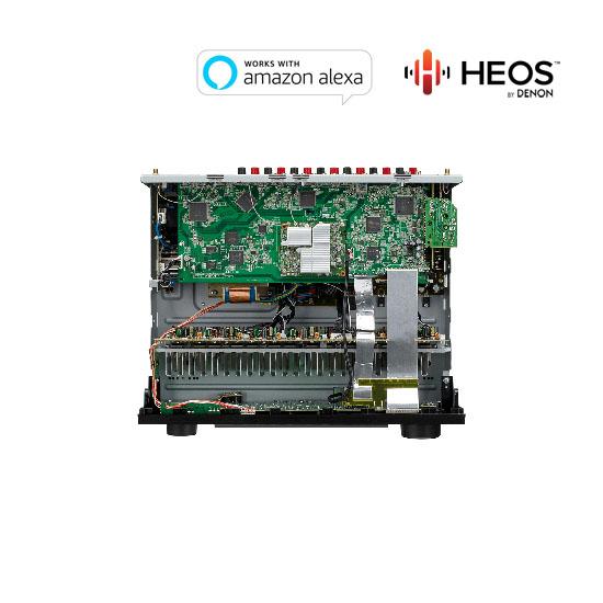 Denon | AV Receiver - AVR-X3500H