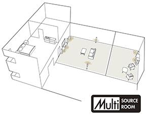 SR 7013 av receiver can support multi room audio